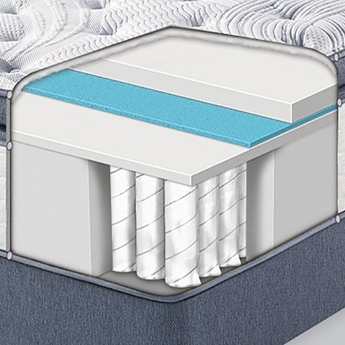 Arcuri elicoidale impachetate individual si straturi perfect proiectate pentru sprijin si transfer de caldura optime